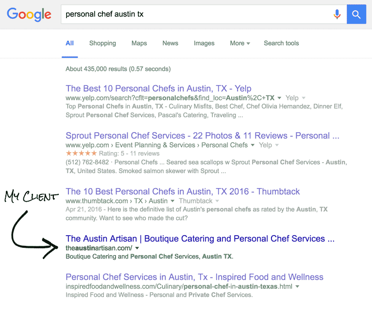 There are search queries, and then there are really tough to rank with search queries. Austin is a metropolis of over 2 million people, my client shows up at the number 4 position.